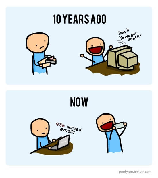 Email marketing now vs then